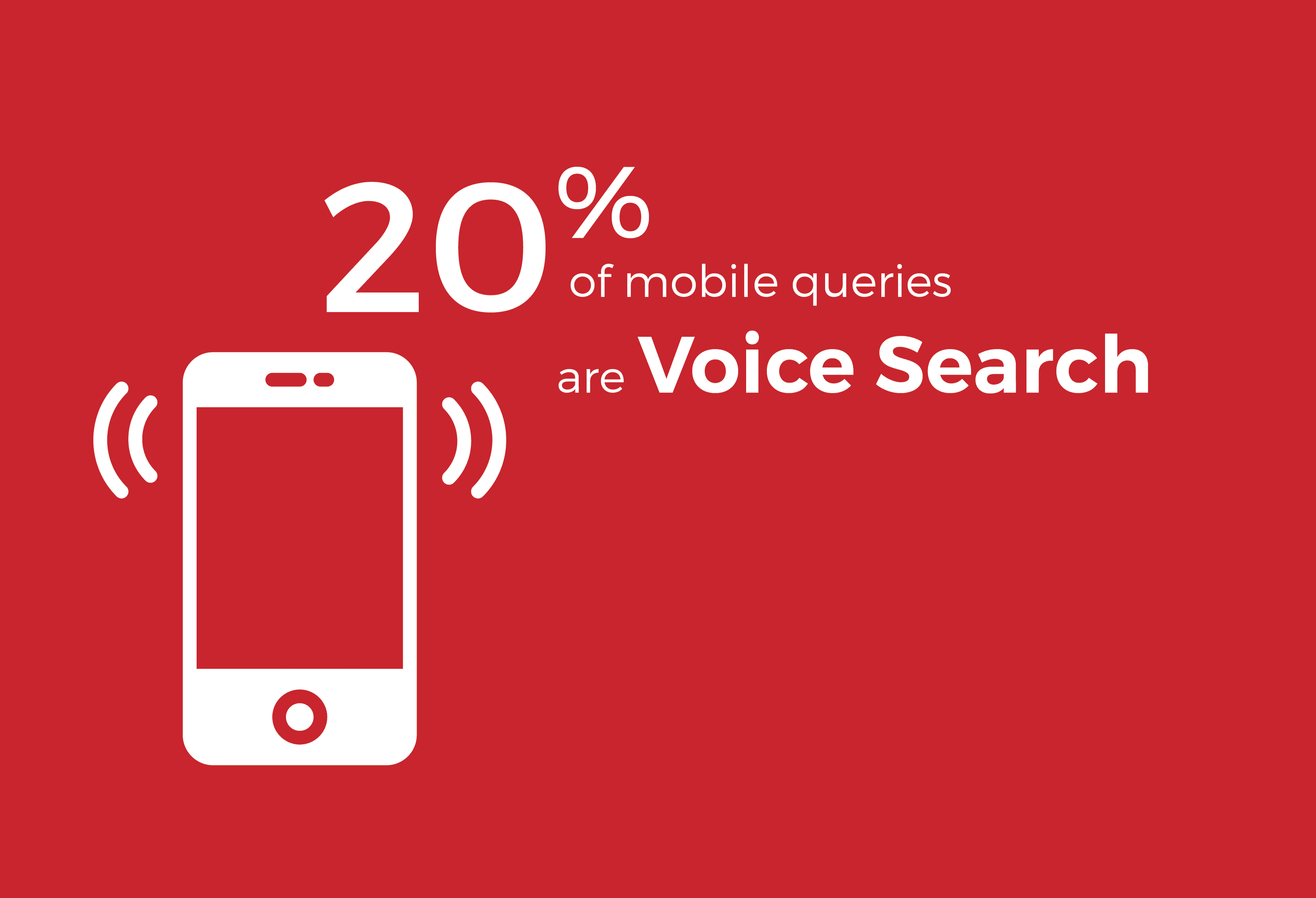 Voice Search Stats for Auto Dealers